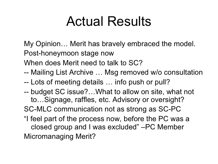 NANOG Revolution Actual Results