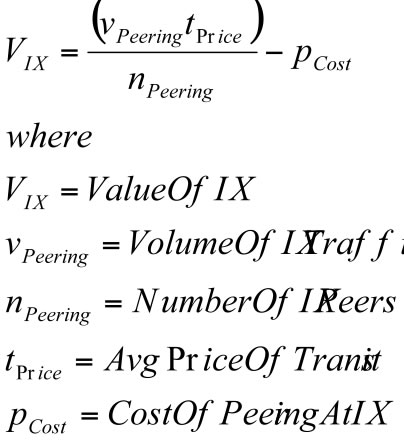 Expected Value Formula. Value of an Internet Exchange